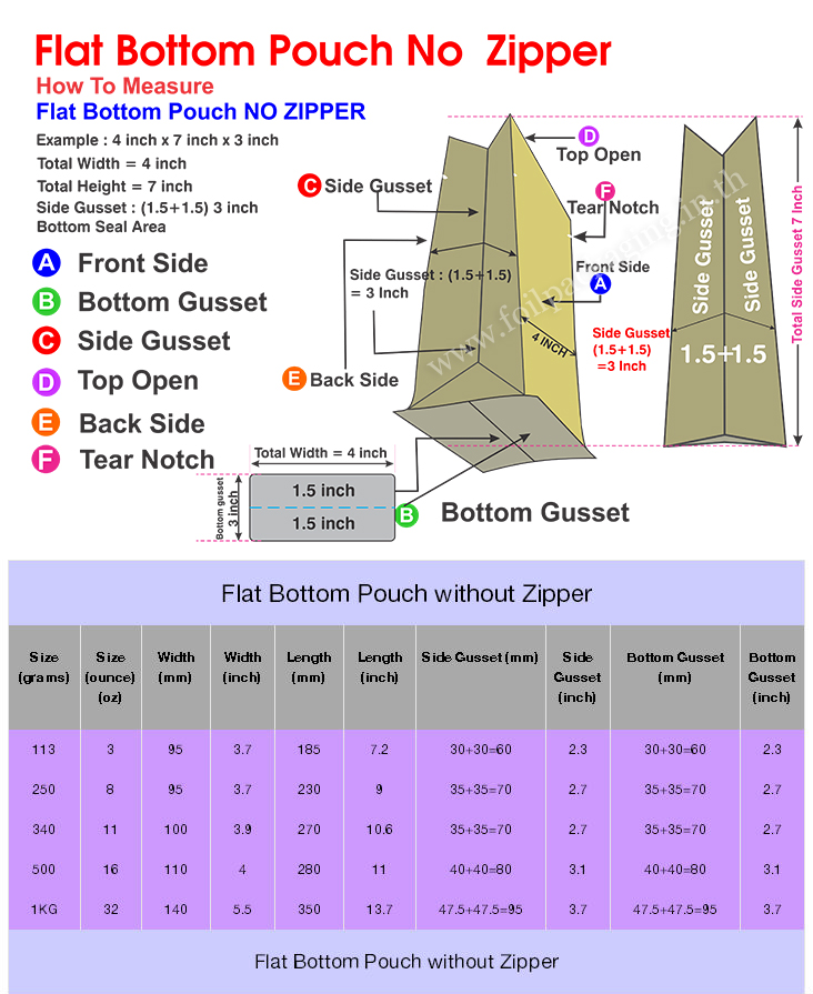 How do I measure a Flat Bottom Pouch No Zipper12